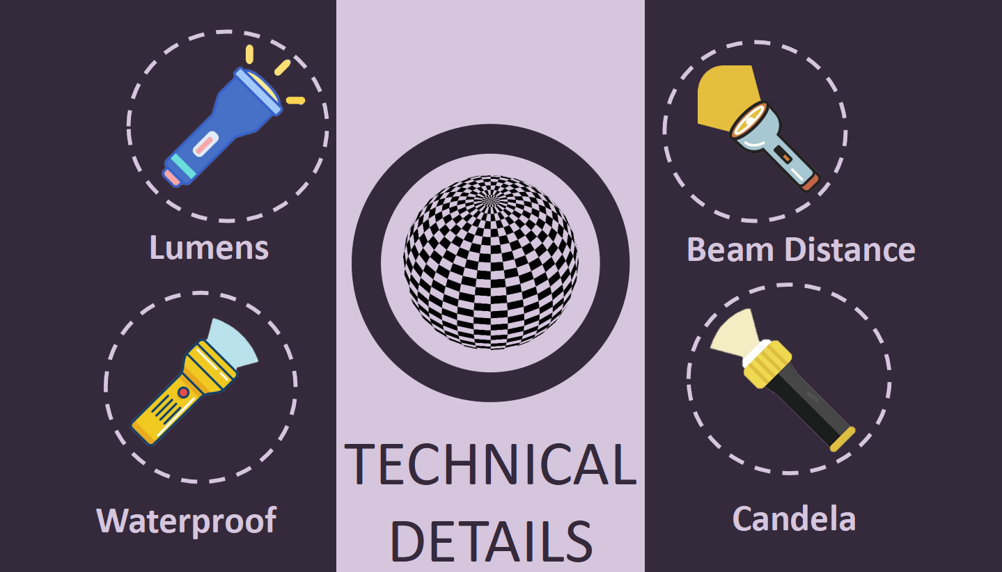 What do you know about the technical details of the flashlight?
